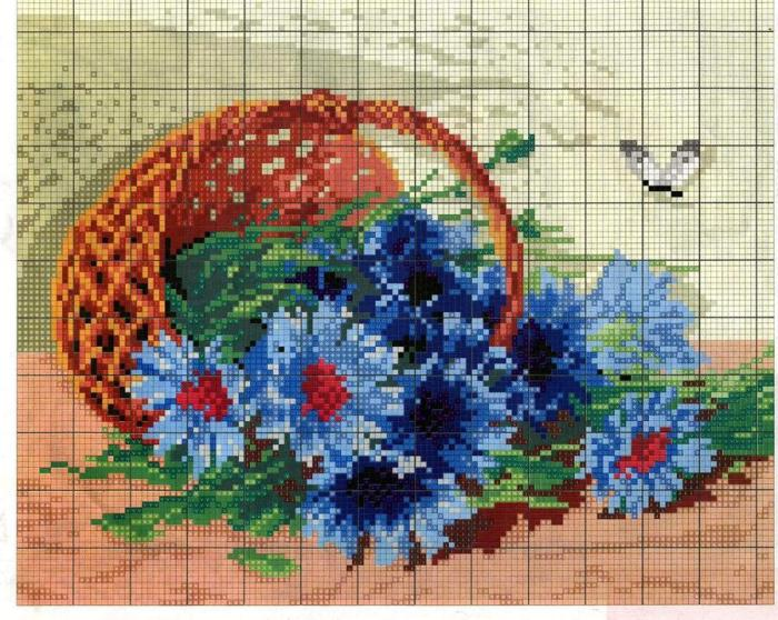 How to choose patterns for cross stitching?